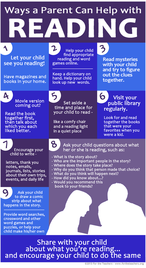 Ways A Parent Can Help With Reading This Is A Great Way To