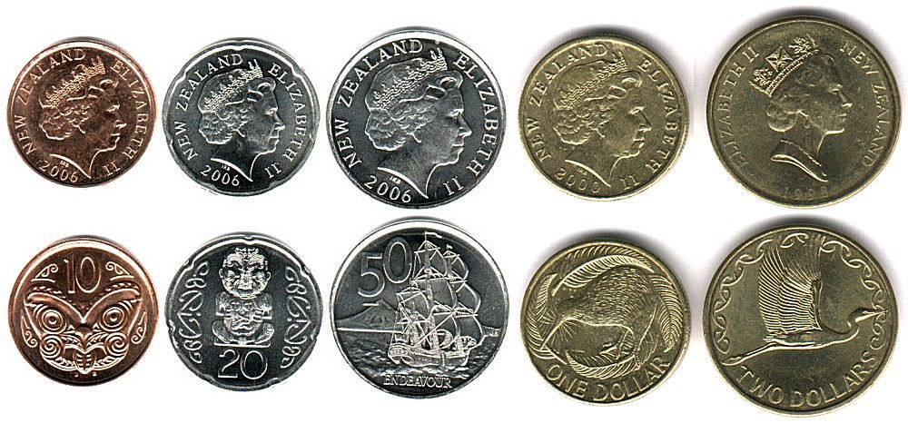 New Zealand Coins Dollar Currency Flags Of Countries