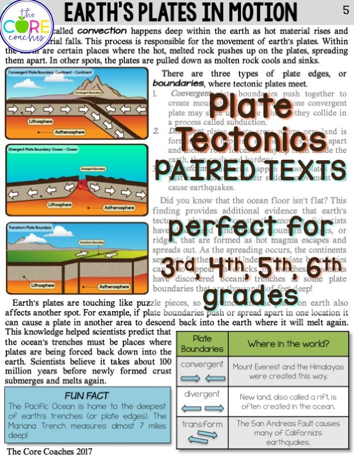 Plate Tectonic Differentiated Paired Text For 3rd 4th 5th And 6th Grade That Are Perfect Inte Informational Writing Standards Essay Prompt Conclusion