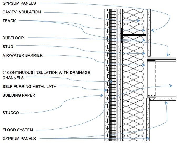 Stucco parapet detail google search construction dwg - Exterior wall construction details ...