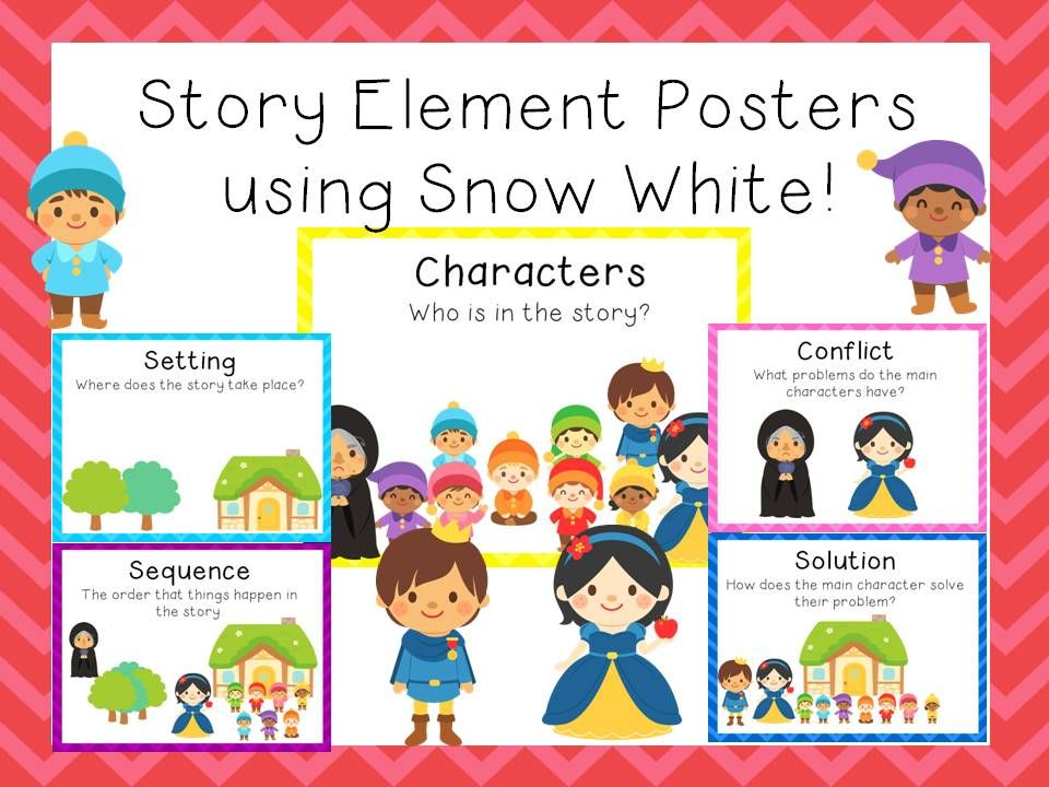 Story Elements Anchor Charts / Story Elements Posters | K-2