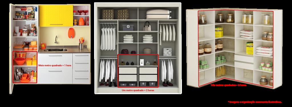 SmartOrganizer tamanhos v1.2