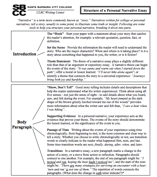 structure of a personal narrative essay  see page  for a fillable  structure of a personal narrative essay  see page  for a fillable outline