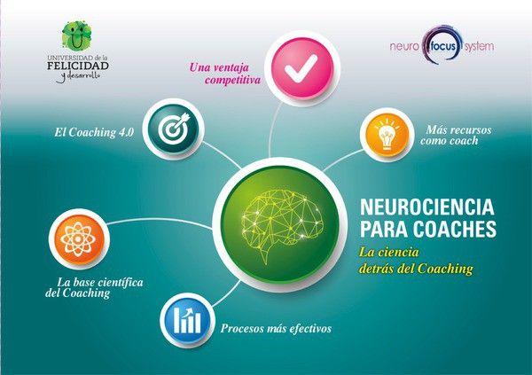 Aprende a facilitar el cambio de redes neuronales y a acompañar en la gestión de las emociones durante le proceso de transición. http://tiny.cc/Neurocoaching