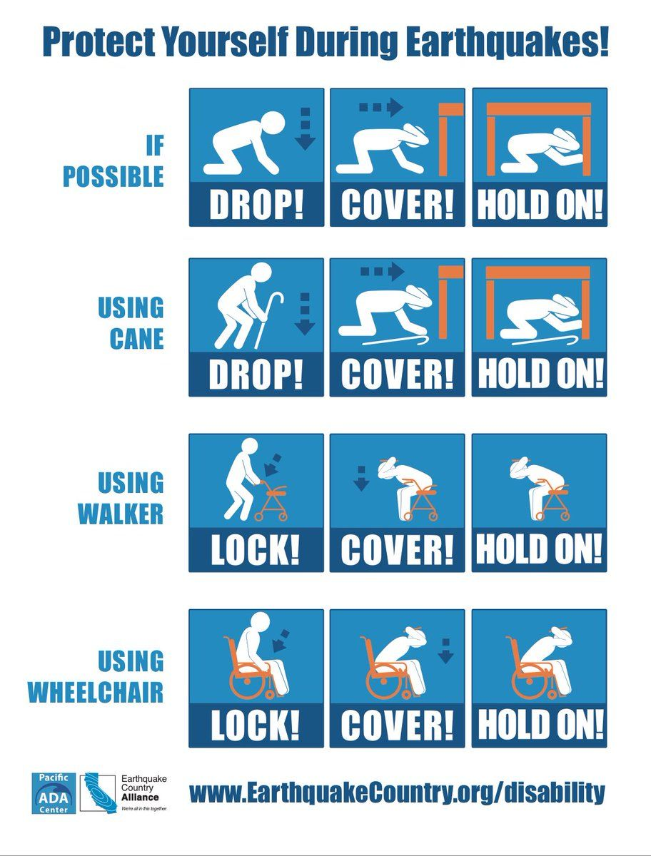 Protect Yourself During an Earthquake! Drop, Cover, and