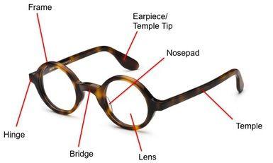 b5ef27bdee The Anatomy of Eyeglasses  The anatomy of your glasses.