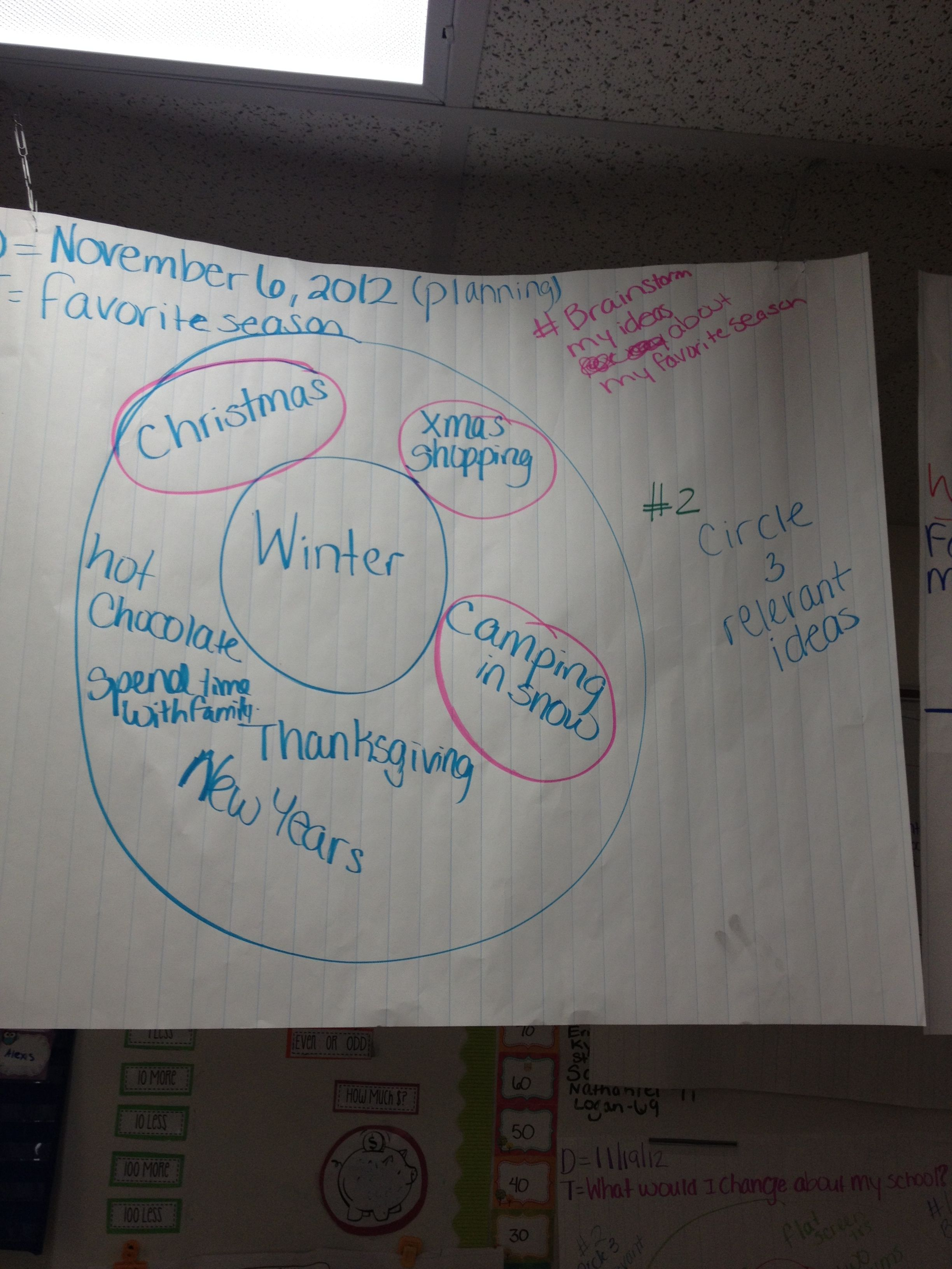 Writing Plan For 3rd Grade Using A Circle Map