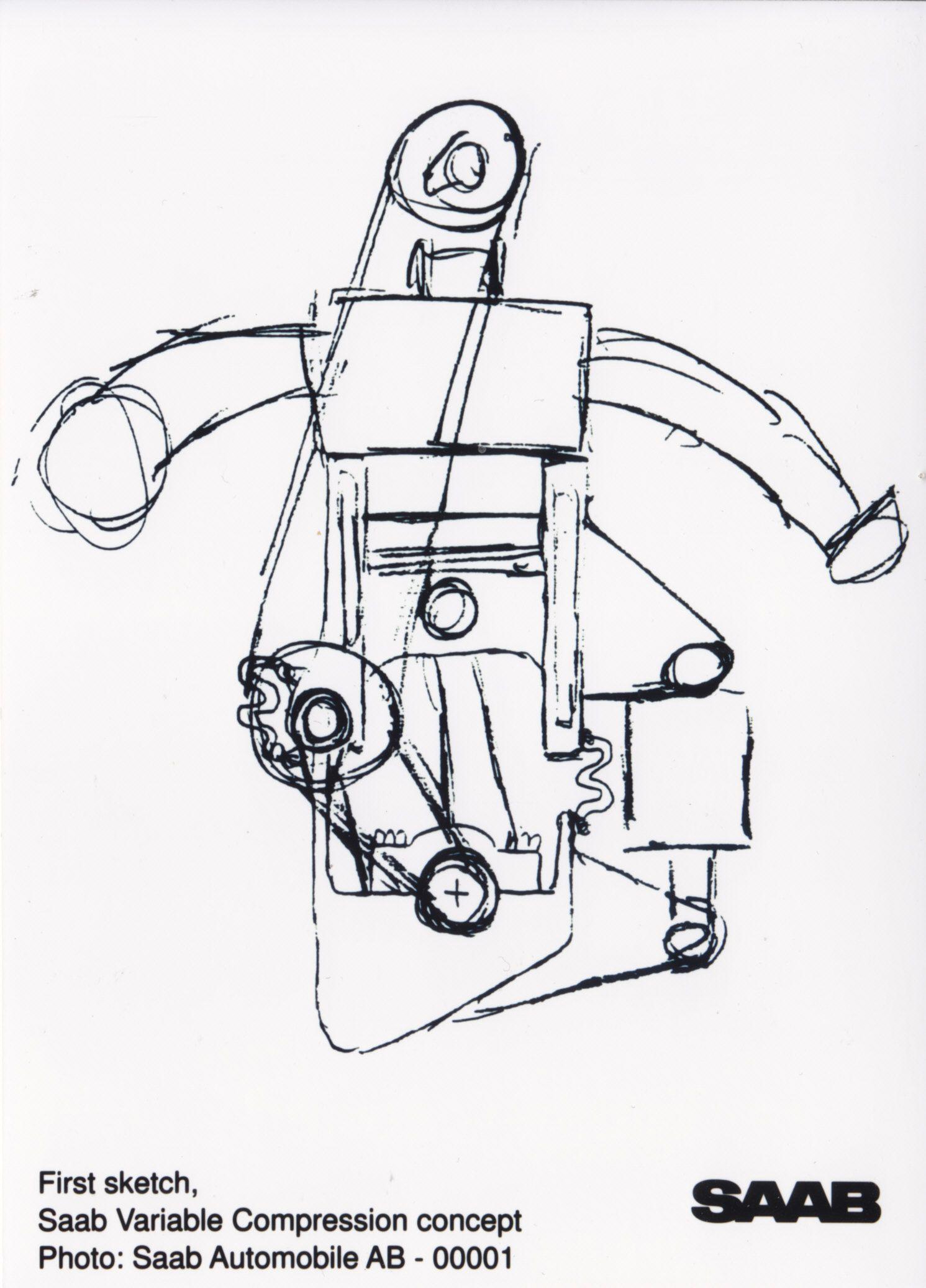 Saab Variable Compression Engine