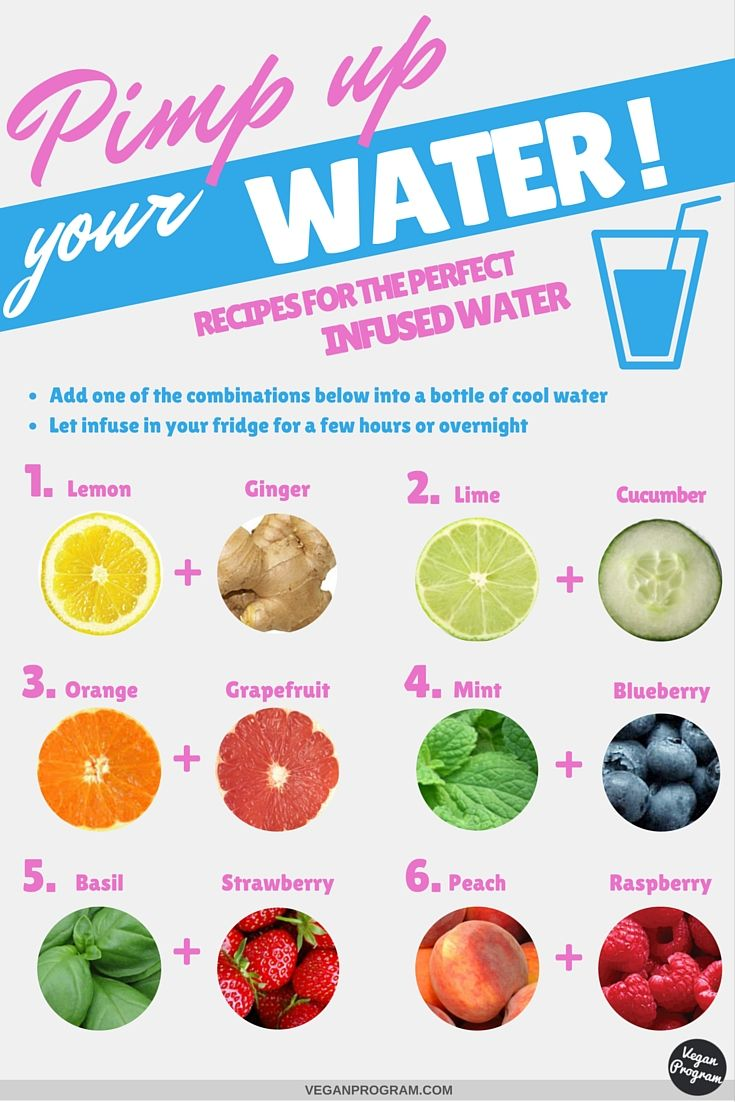 Recipes For The Perfect Infused Water Infused Water
