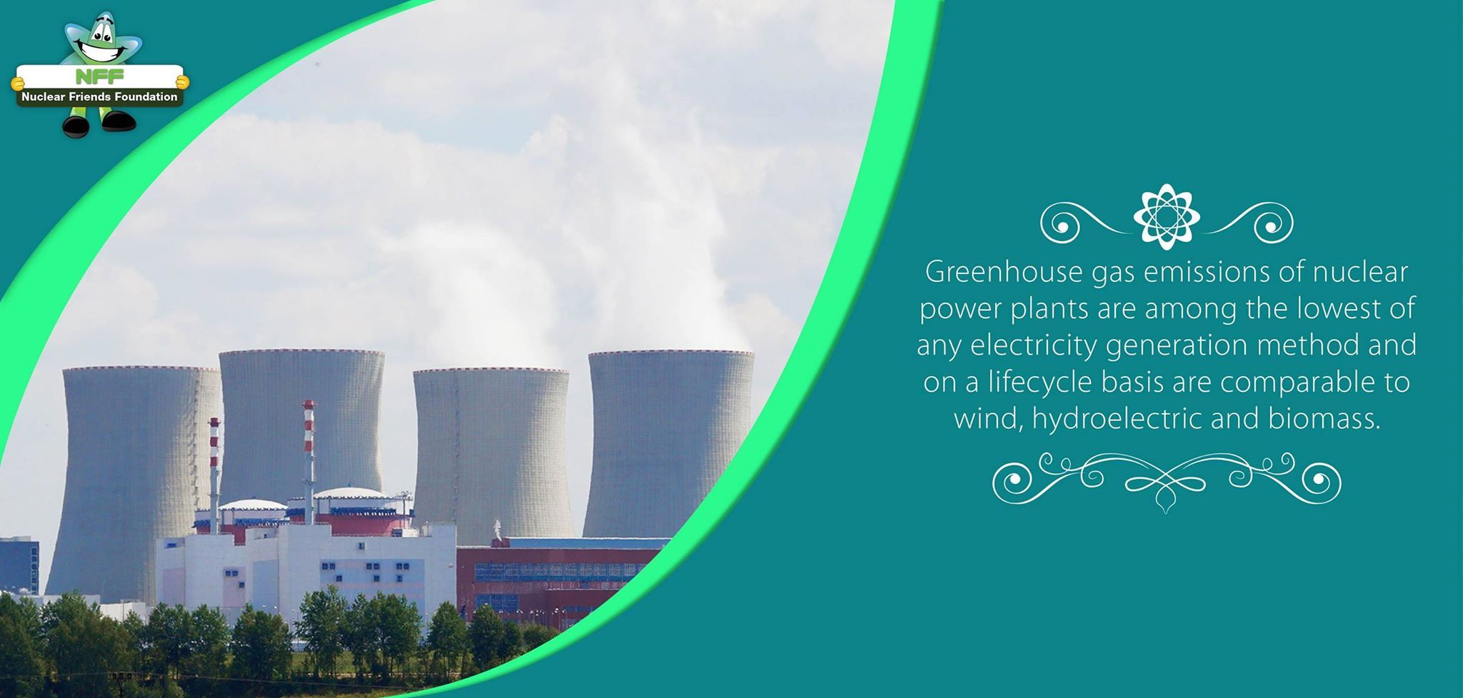 Nuclearfacts Greenhouse Gas Emission From Nuclearpower