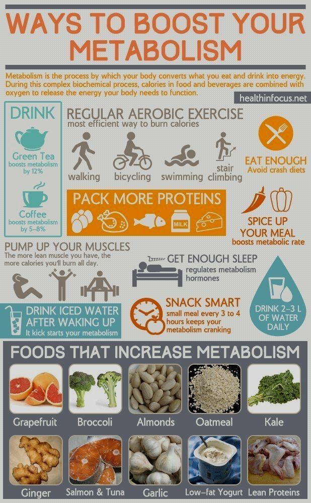 Easy and fast weight loss tips #rapidweightloss :) | helpful tips to lose weight fast#fitnessmotivation #keto #nutrition