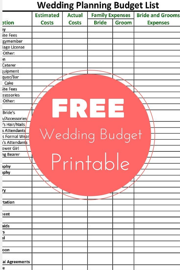 Get Your Free Wedding Planning Budget Checklist And Coordinators Also Check Out Other Frugal Saving Posts