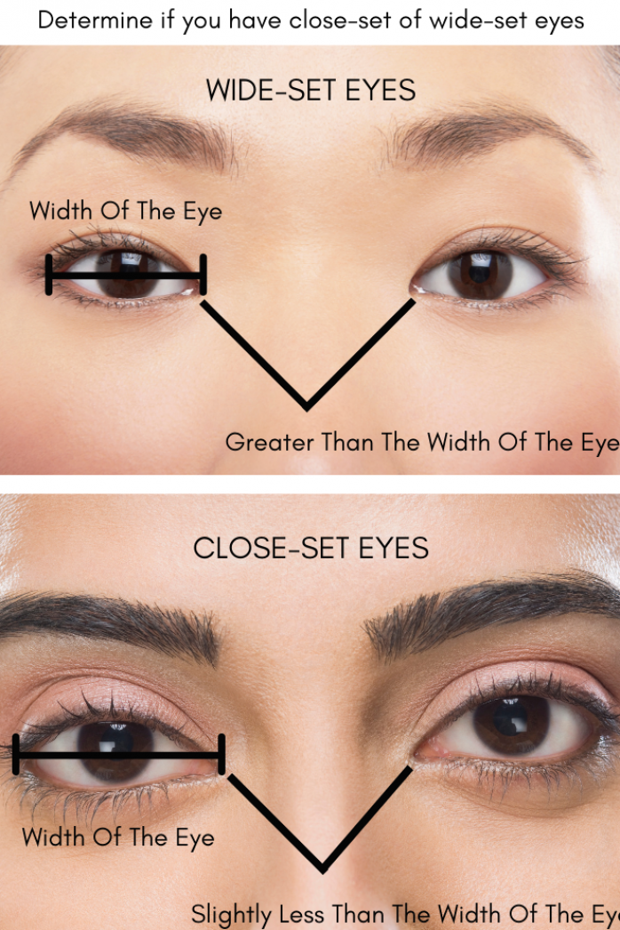 30 Exceptional Beauty Tips For Eyebrows In 2021 Eyebrow Shaping Gel Eyeliner Eyebrows
