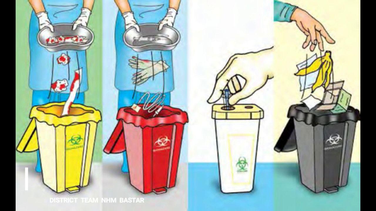 Medical waste management market trends report 2026