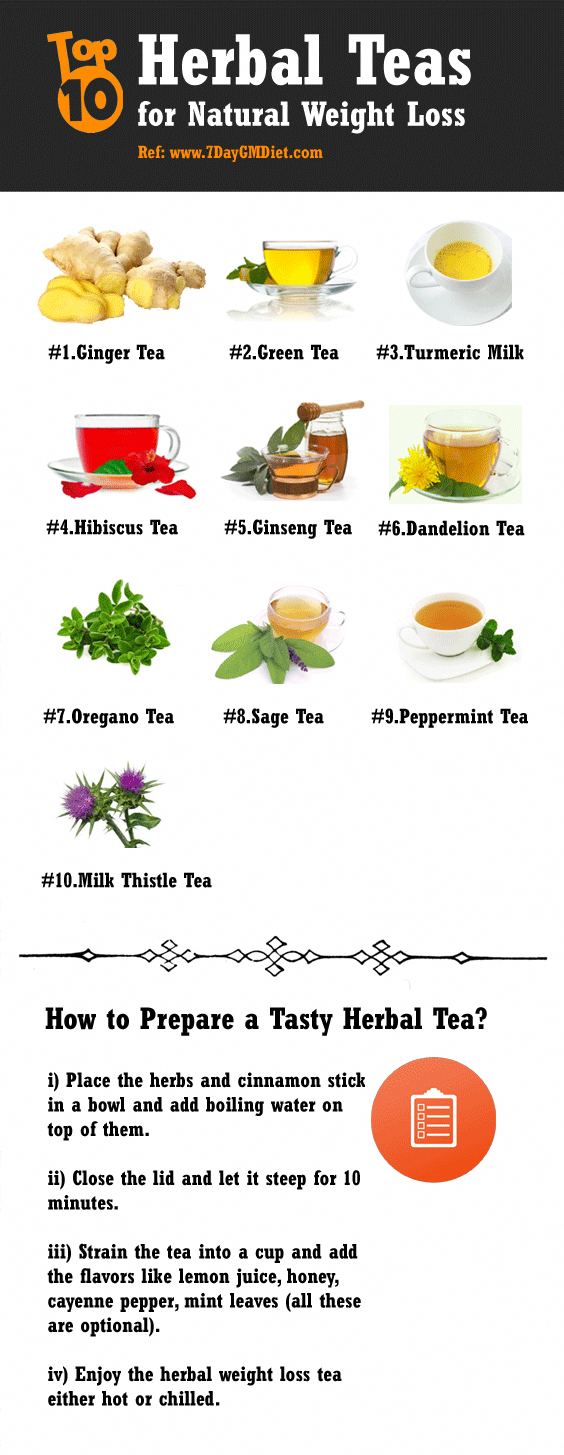 Photo of Herbal Tea Recipes for Weight Loss: Find the best herbs for detoxing. Try these …