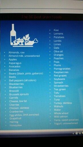 Top 50 Brain Foods From Dr Daniel Amen Daniel Amen Brain Healthy Foods Blueberry Tea
