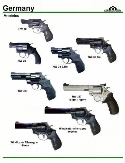 Pin by Christopher Burns on Handguns | Guns, Hand guns, Revolver