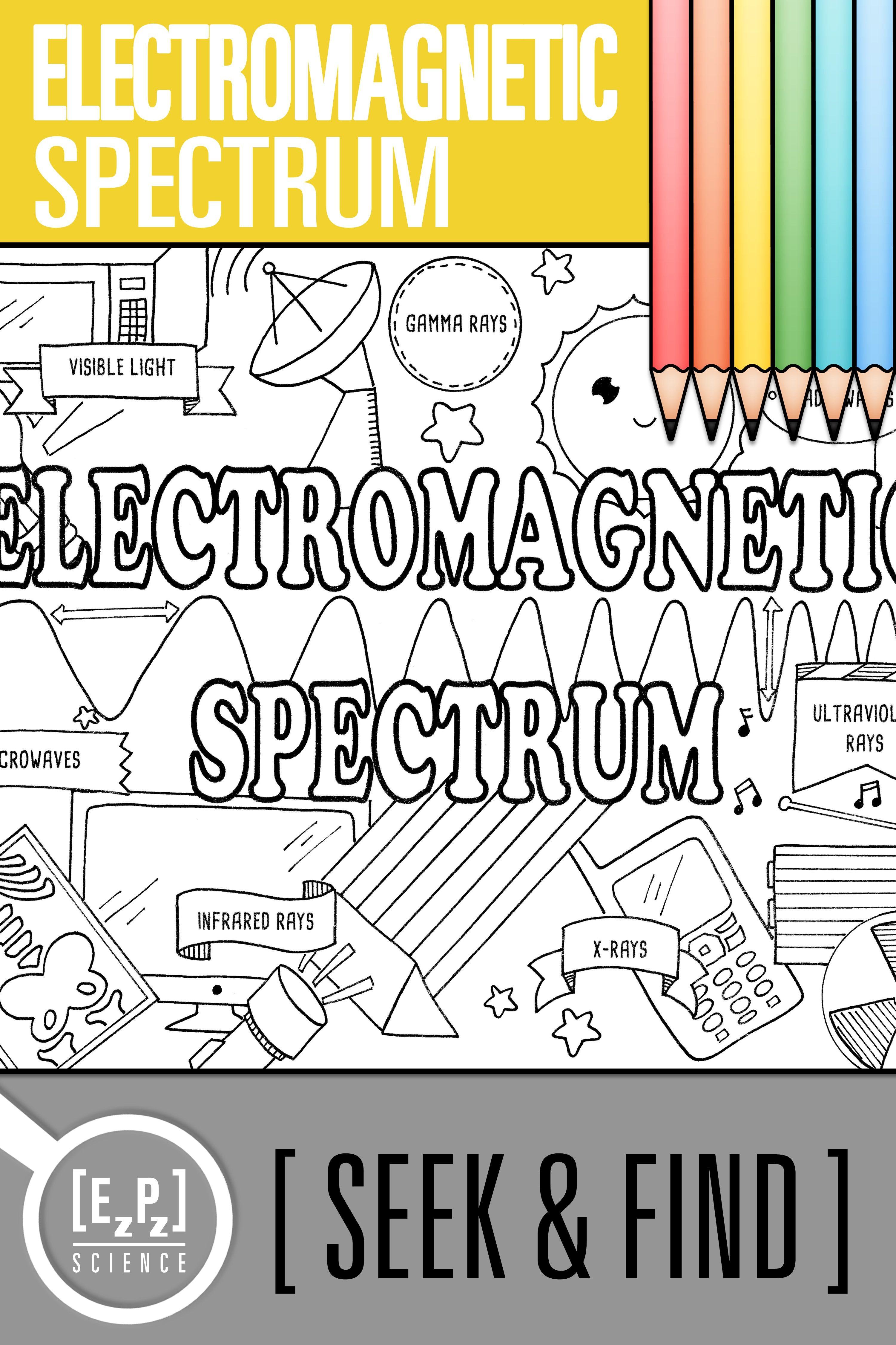 Visible Spectrum Worksheet