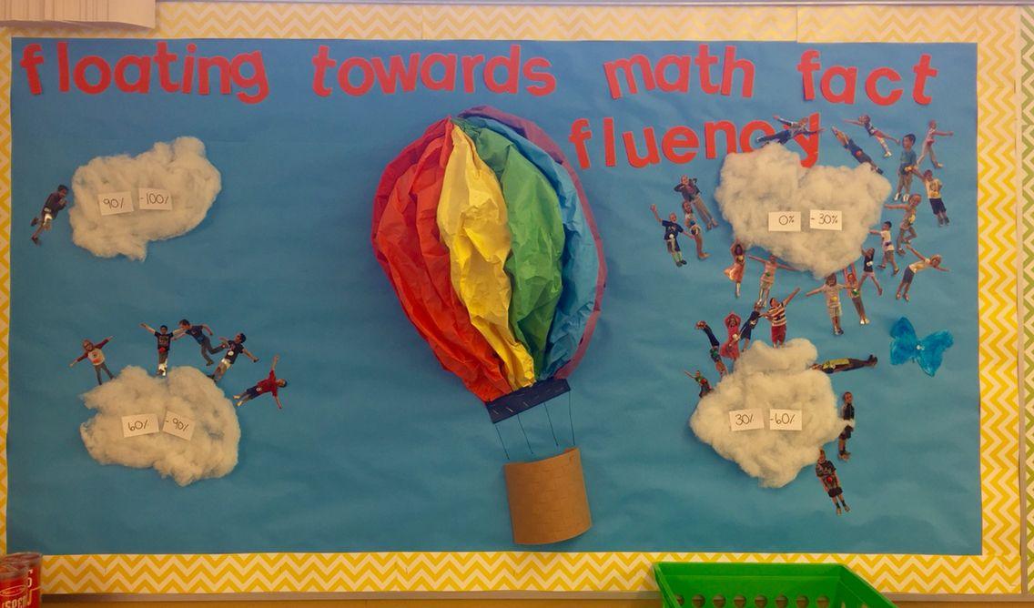 Reflex Math Bulletin Board Wind Rider | 3rd grade math | Pinterest