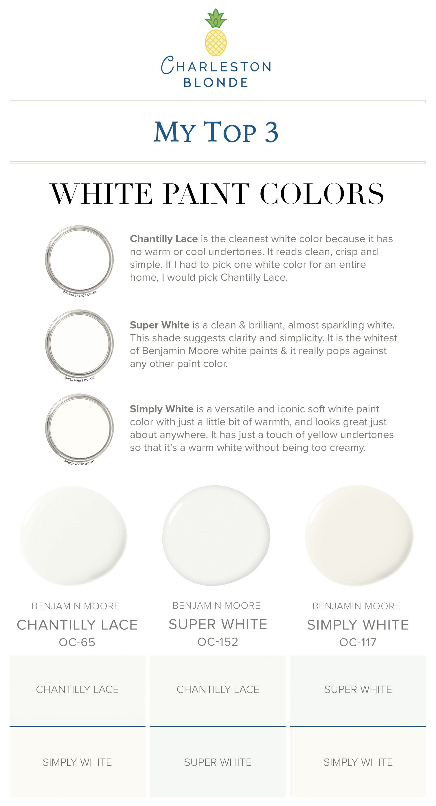 Favorite White Interior Paint Colors | Charleston Blonde
