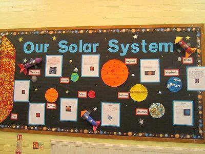 Planets display idea | Space classroom, Space preschool ...
