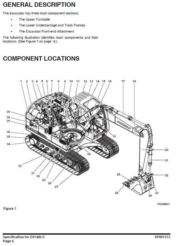 doosan light tower wiring diagram   33 wiring diagram images