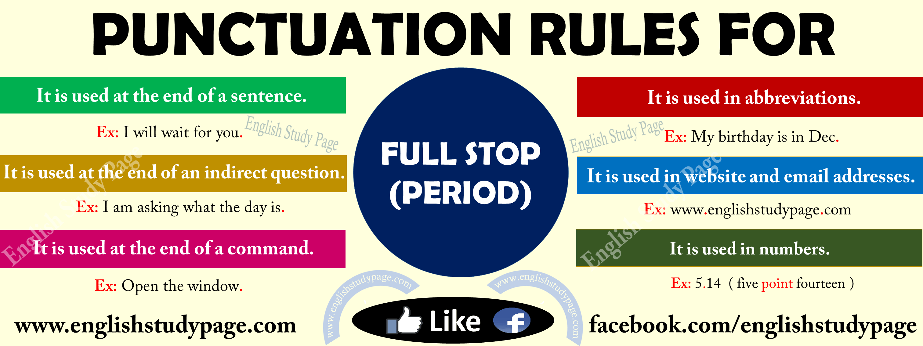 Punctuation Rules For Full Stop Or Period Or Point