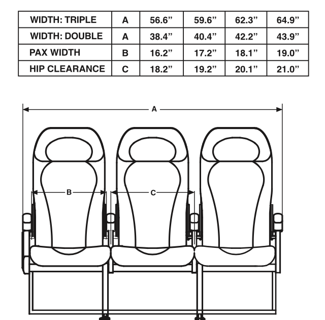Which Is The Actual Width Of A Seat Png 640 630 Pikseli Seating Width Airline Seats