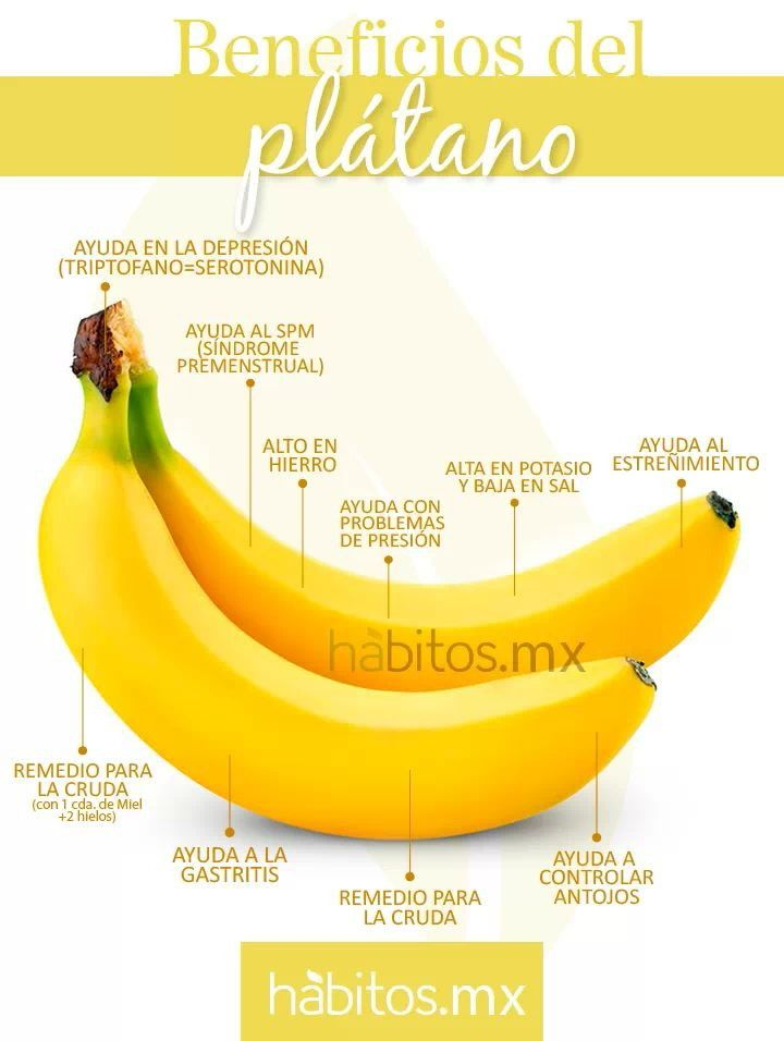 Beneficios Del Platano Health And Nutrition Workout Food Fruit Benefits
