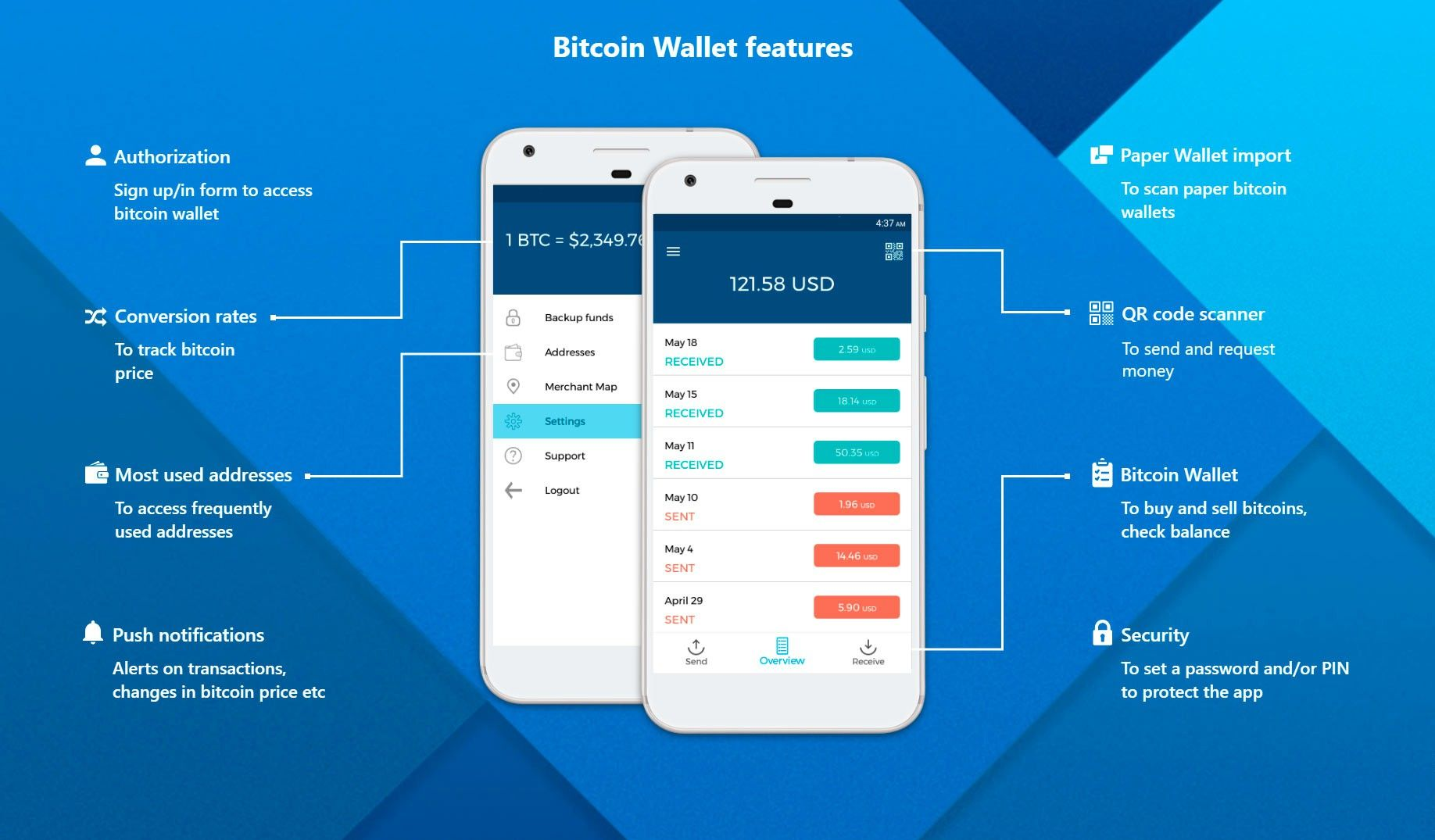 best cryptocurrency app in usa