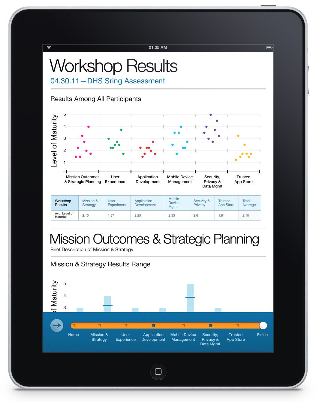 Data Visualization in a Mobile App. Our successful attempt in bringing data visualization to a mobile application. Our client didn't want the standard boring reporting graphs and needed something cooler. The end result is what you see. Boost Labs - Data Visualization and Infographics Design Firm - www.boostlabs.com