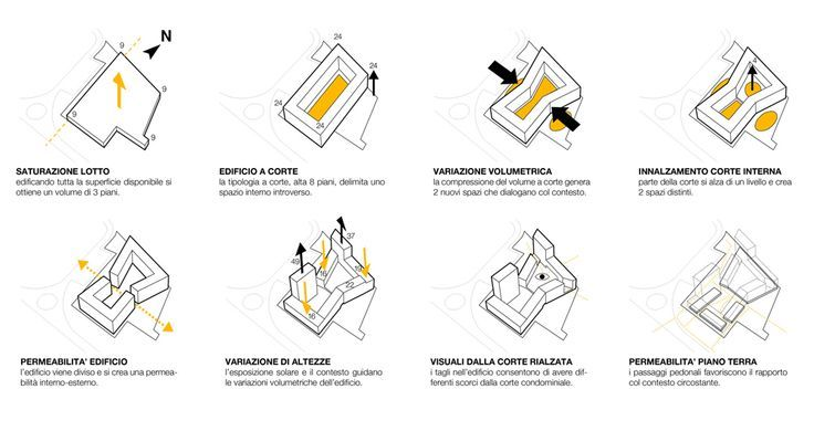 35 Awesome Big Architects Diagrams Images Diagram Pinterest