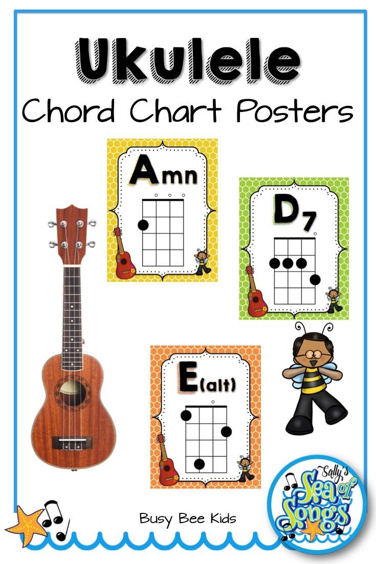 This set of 85x11 ukulele chord chart posters can serve as anchor this set of 85x11 ukulele chord chart posters can serve as anchor charts or bulletin hexwebz Image collections