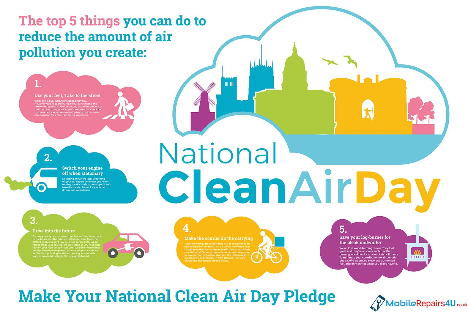 Lets protect our environment! CleanAirDay MR4U UK