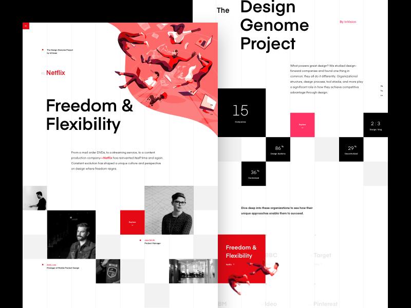 Еженедельные вдохновения для дизайнеров #147 – Muzli -дизайн ...