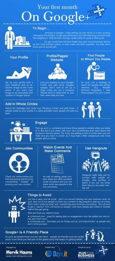 A quick starter guide to Google Plus