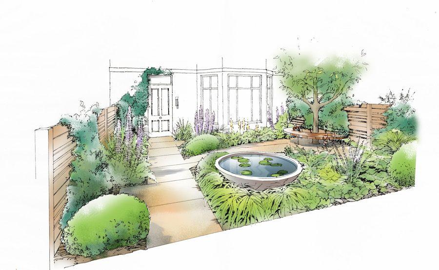 Front Gardens | Garden landscape design, Backyard ...