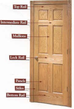 6 Panel Stile and Rail Interior Door  sc 1 st  Pinterest & 6 Panel Stile and Rail Interior Door | Tools for Woodworking ...