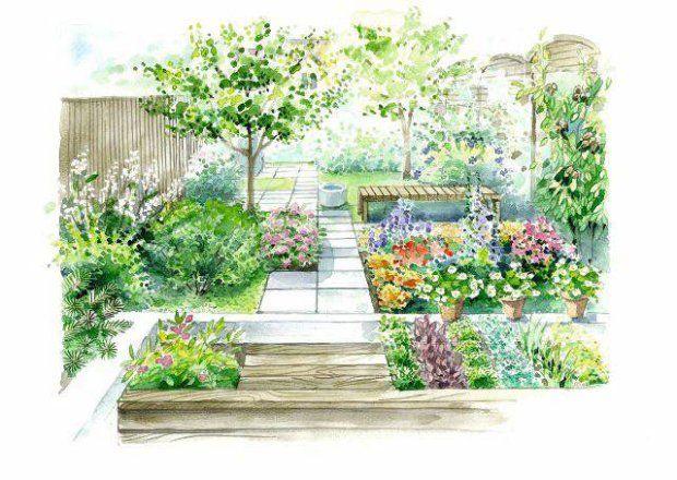 Jak Zagospodarowac Podluzna Dzialke Avec Images Dessin Jardin Jardin 3d Amenagement Jardin