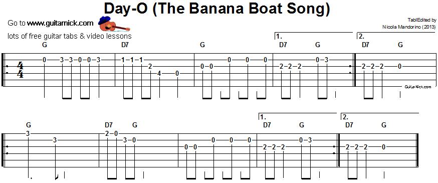 Contemporary Banana Boat Ukulele Chords Mold - Basic Guitar Chords ...