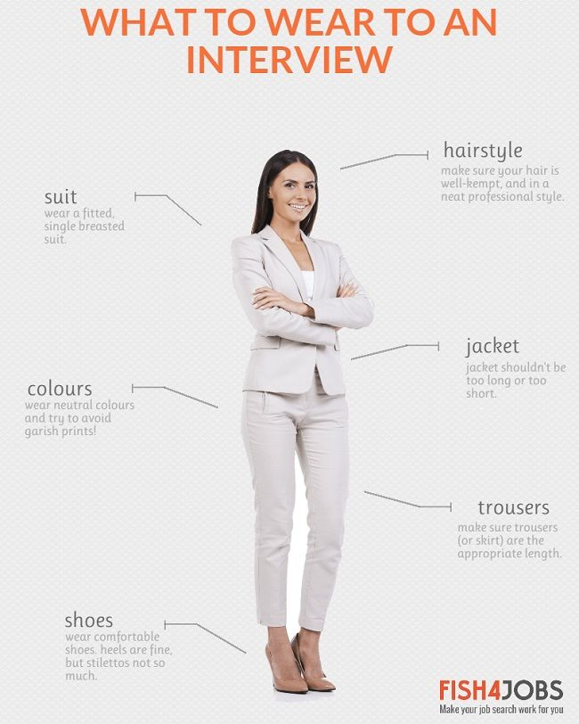 What To Wear For First Impression In An Interview For Men Women Looksgud In Job Interview Outfits For Women Medical School Interview Outfit Interview Hairstyles