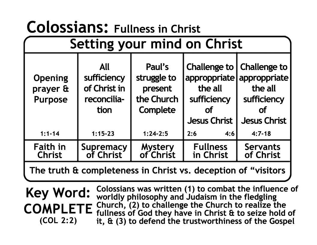 Colossians 2 16