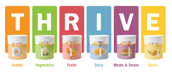 My Food Storage Favorites: Last Day for Thrive's Black Friday Sale! Emergency Supplies Make Great Christmas Gifts!