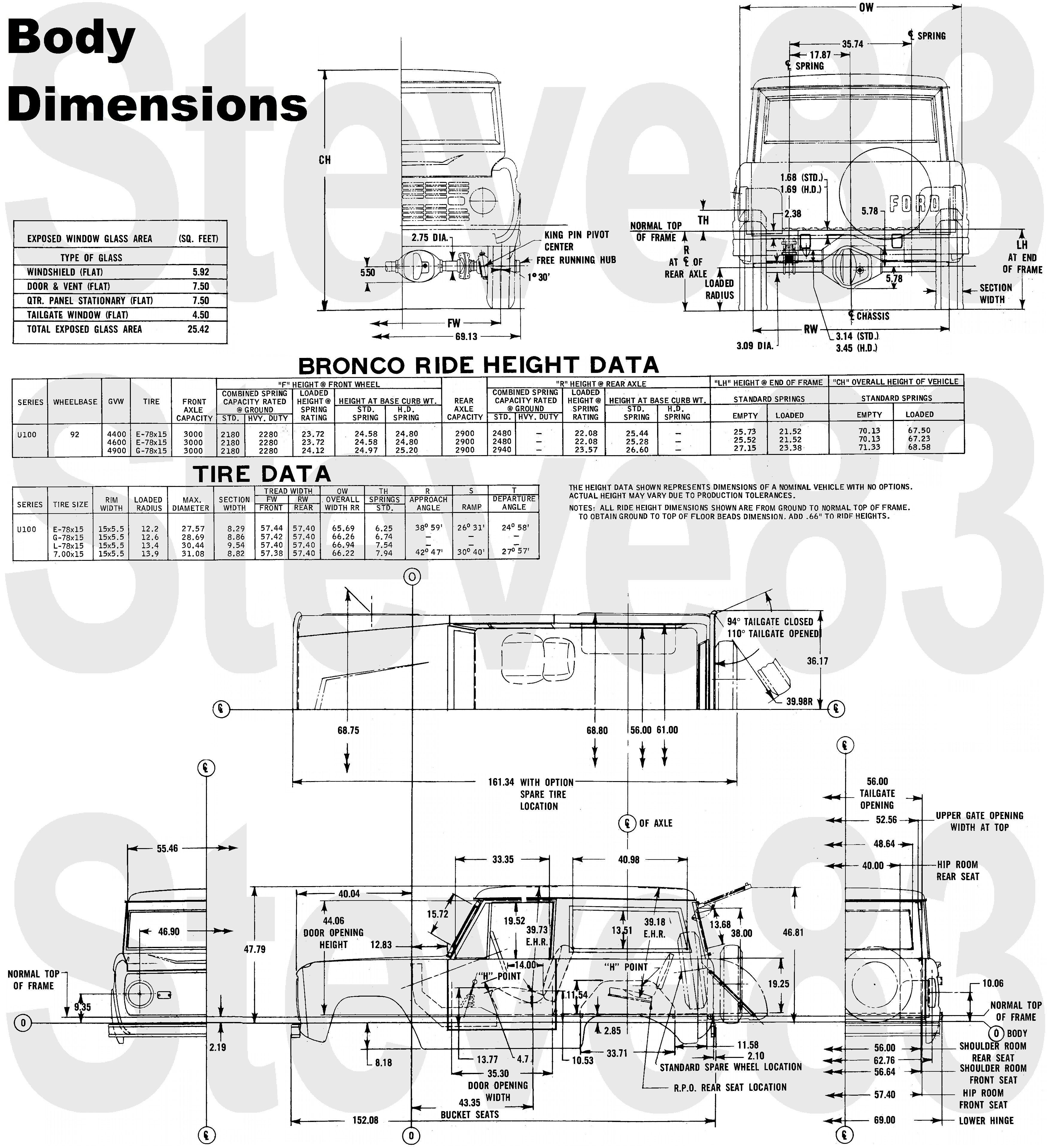 medium resolution of ford bronco frame diagram basic guide wiring diagram u2022 1974 ford bronco 302 vacuum diagram