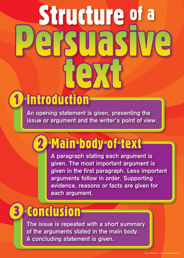 structure of persuasive essay Persuasive texts are simple in structure you simply need to clearly state your  opinion around a specific topic and then repeatedly reinforce you opinions with.