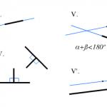 A Brief Guide to the Euclidean Postulates