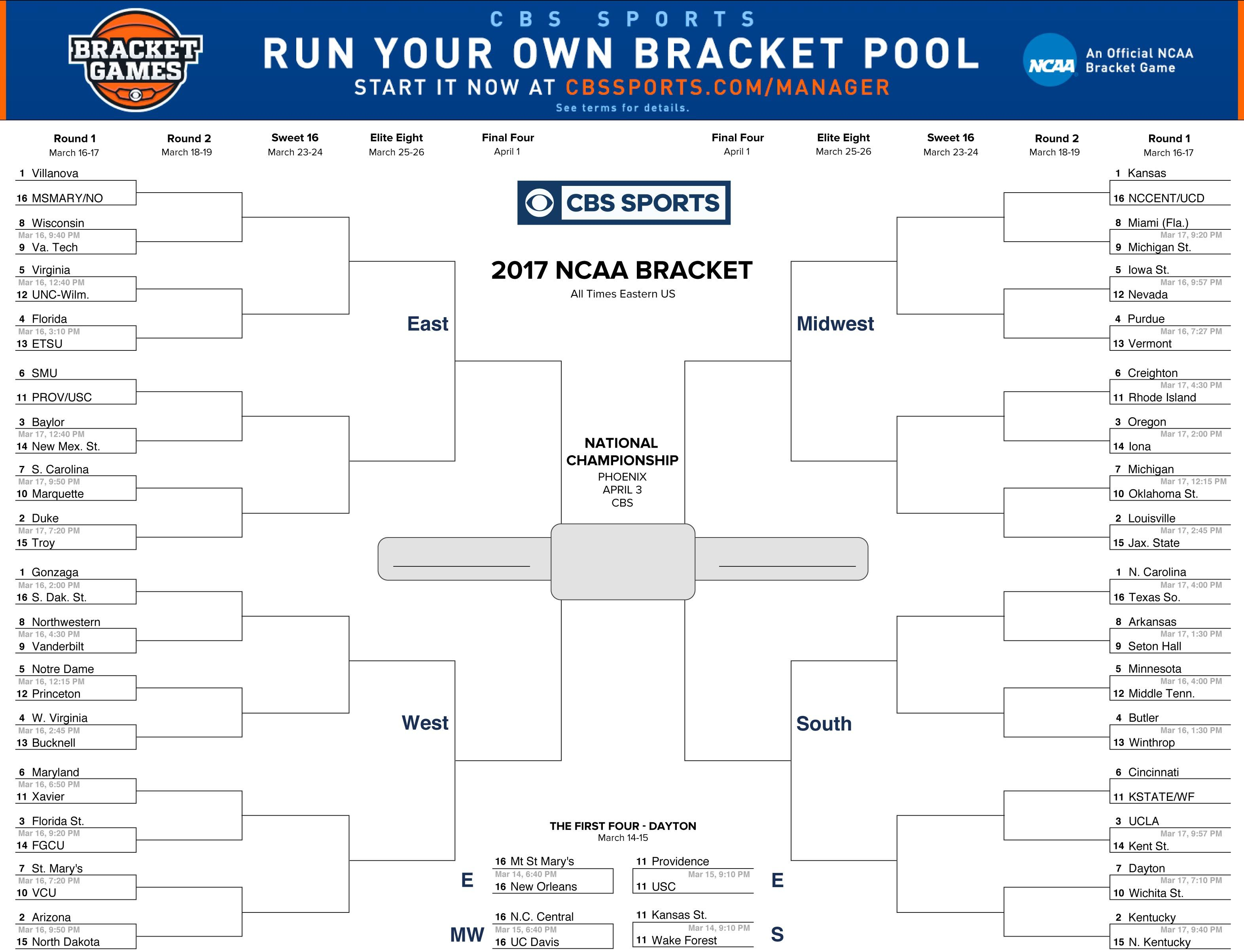 The Perfect Bracket Yummy Math What Are Your Chances Of Picking A Perfect Bracket Ncaa Bracket Ncaa Basketball Tournament Ncaa