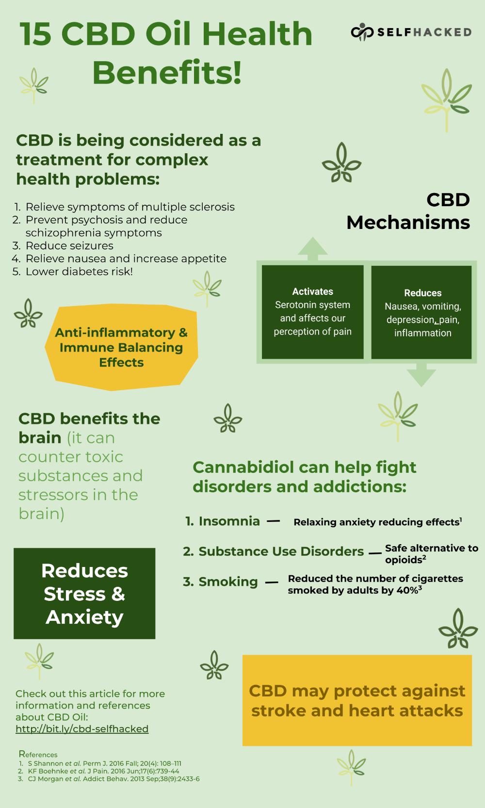 24 CBD Oil Health Benefits & Effects (Cannabidiol