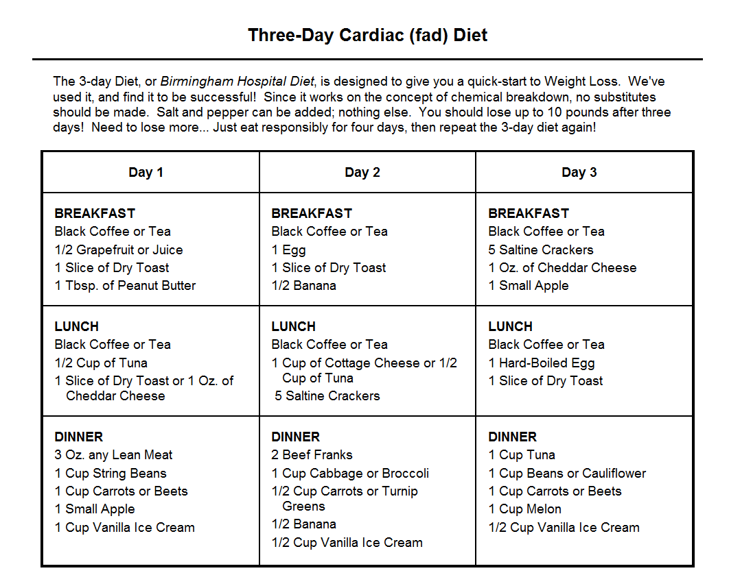 Cardic Diet 3 Day Plan Cardiac Diet 3 Day Cardiac Diet Heart Diet