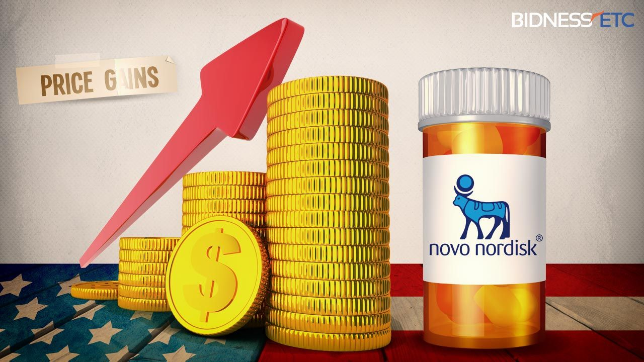 Novo Nordisk A S Adr Nyse Nvo Expects Prices For Its Insulin And Diabetes Products To Increase By Low Single Digit Percentages After Novo Nordisk Financial News Stock Market